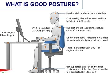 what is good posture
